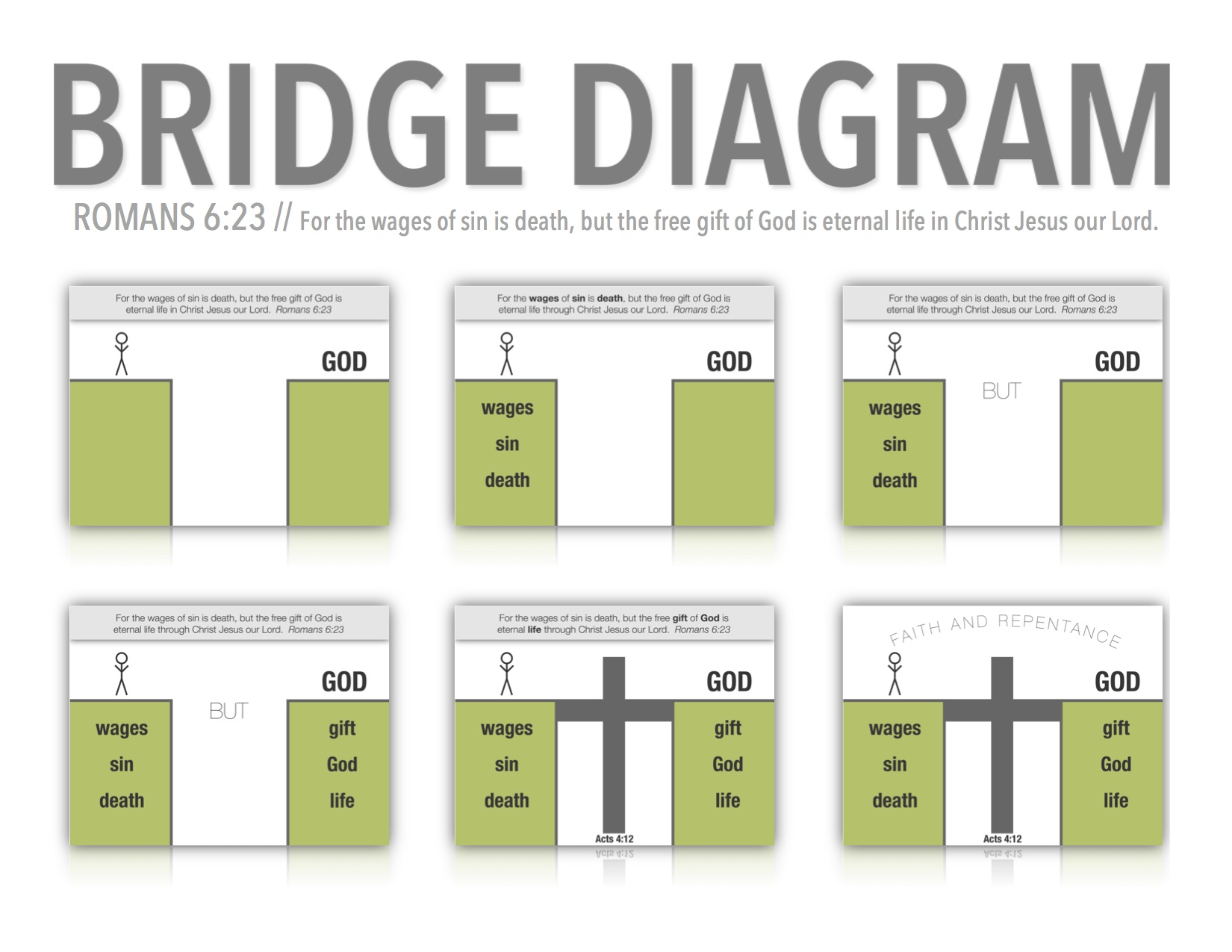 Updated Look For The Bridge Diagram  U2013 Awaiting The Resolve